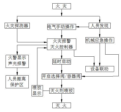 电路 电路图 电子 设计 素材 原理图 476_439