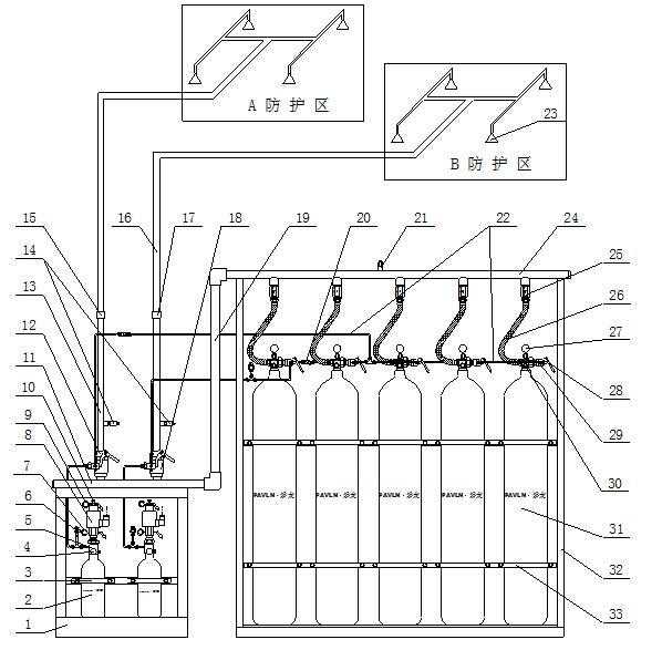 IG541气体必赢亚洲设备组合分配系统