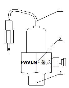 IG541气体必赢亚洲信号反馈装置