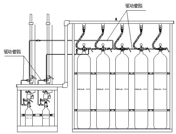 IG541气体必赢亚洲驱动管路