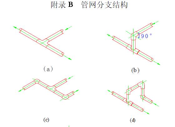 图示ig的基本结构