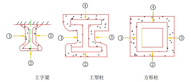 附录四 钢结构防火涂料涂层厚度测定方法