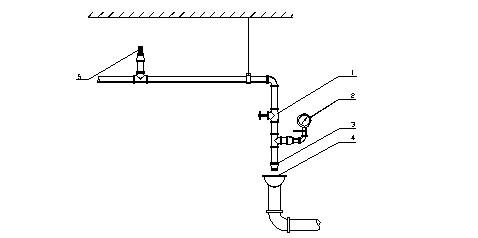 .5 末端试水装置