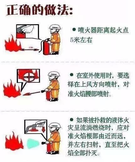灭火器正确的使用方法