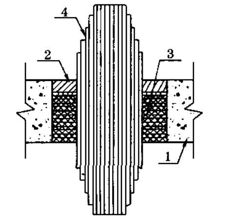电缆束,电缆桥架穿越贯穿孔口的防火封堵见图4