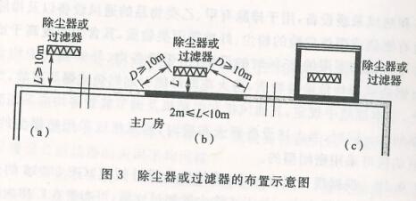 4路进火电机接线图