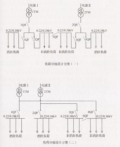 出线端设置单独主断路器