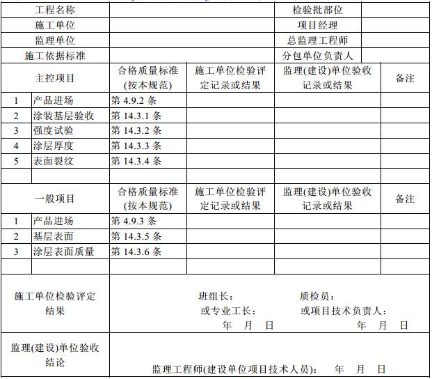 附录j 钢结构分项工程检验批质量验收记录表
