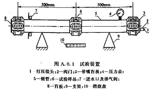 盲板阀电路原理图