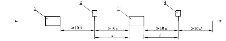 1——压力传感器(差压计);       2—&mdash