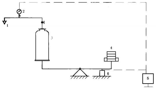 质量平衡方式 图3 喷嘴流量特性试验装置原理