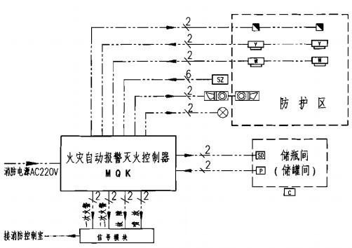 气体灭火系统电气控制原理图
