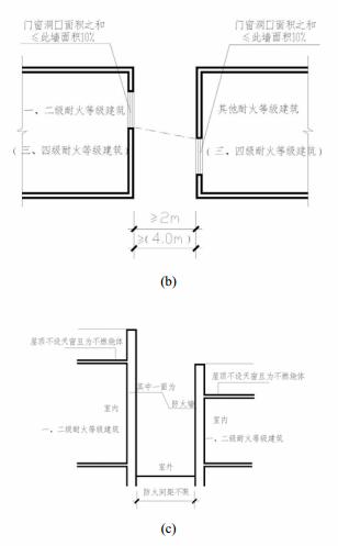 村庄规划设计规范