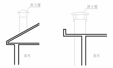 东北火炕烟道内结构图