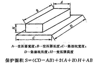 中速磨煤机液压系统油箱结构图