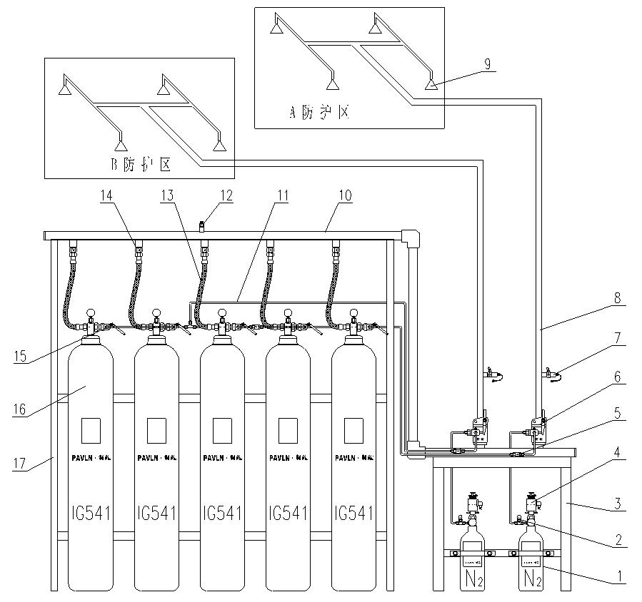 IG541气体灭火设备组合分配系统